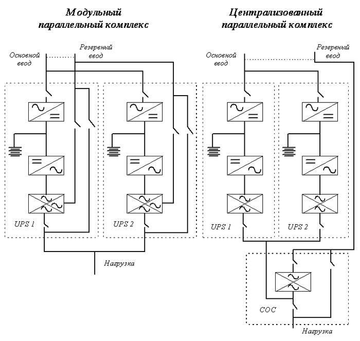 Правильное подключение ибп к компьютеру, насосу и другим сетевым приборам