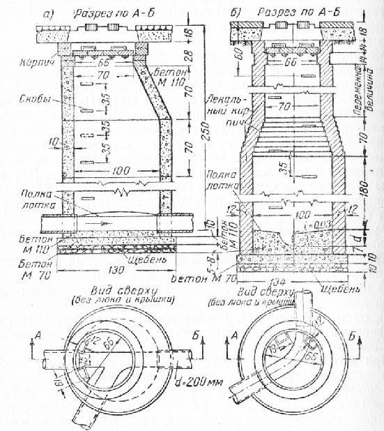 Смотровой колодец для канализации — назначение и виды, особенности конструкции и установки