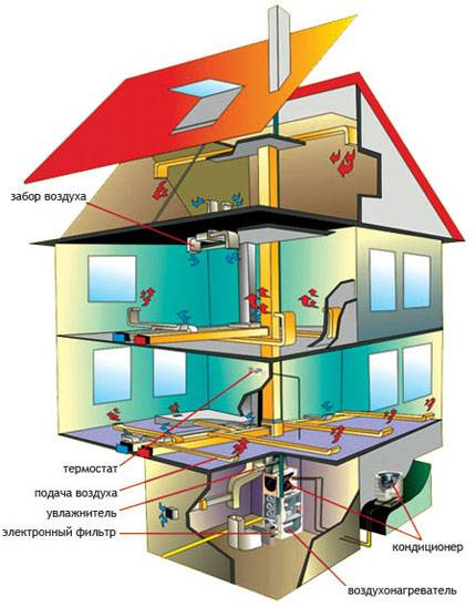 Тепловой расчет системы отопления - 3 эффективных способа с пошаговыми инструкциями!