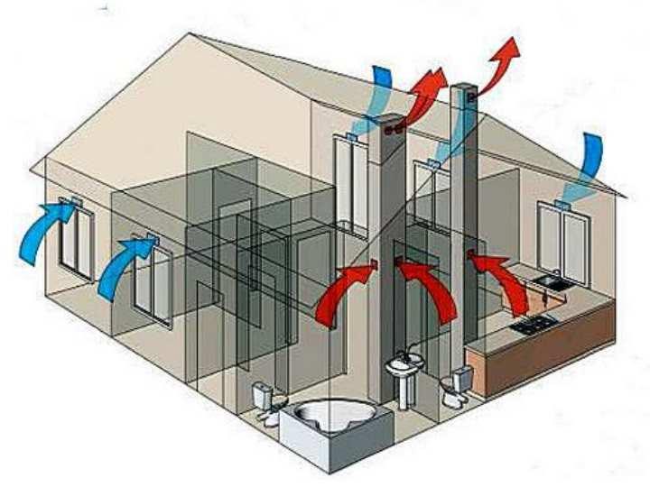 Вытяжка без отвода в вентиляцию: для кухни, обзор, устройство, угольная, встраиваемая, модели, с фильтрами   ремонтсами!   информационный портал