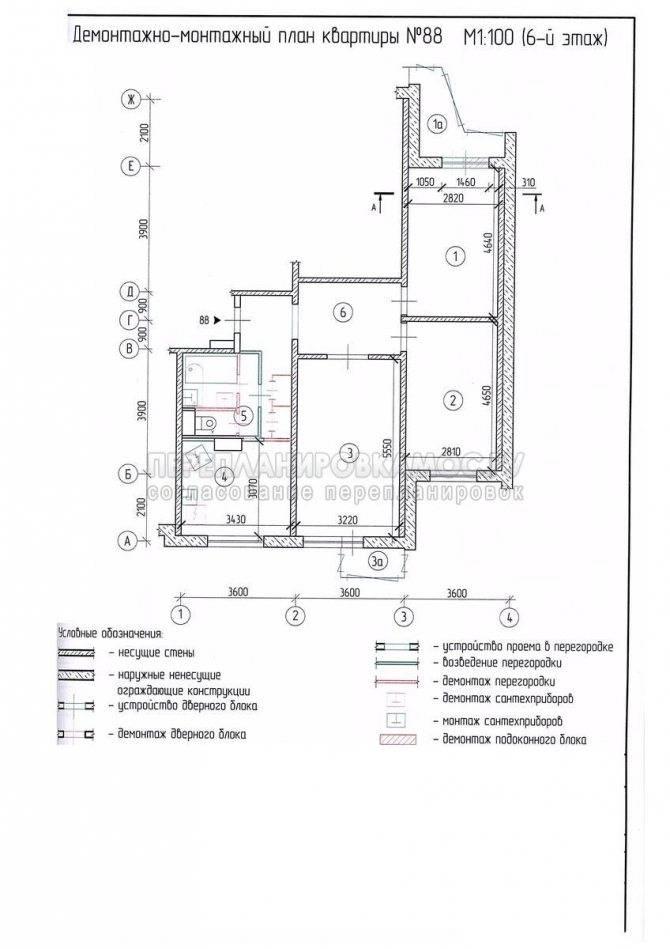 Часть 1. согласование объединения лоджии с жилой комнатой или кухней