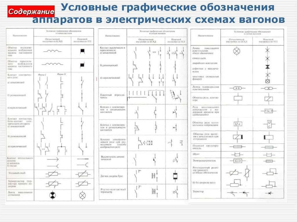 Буквенные обозначения в электрических схемах - tokzamer.ru