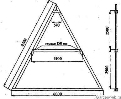 Чертежи и примеры дачного туалета типа шалаш: схемы и строительство