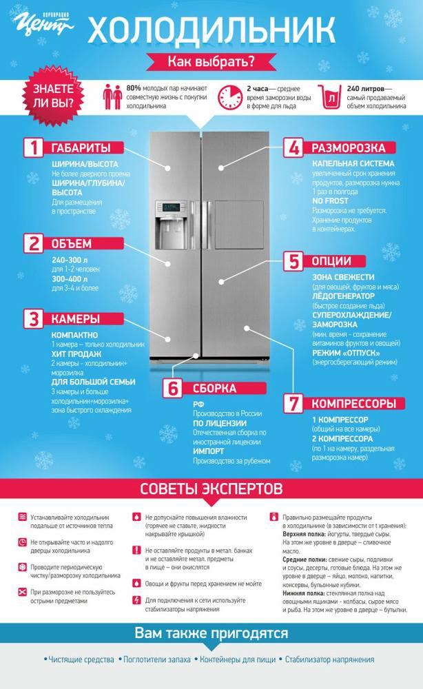 Какой марки холодильник лучше выбрать: рейтинг производителей