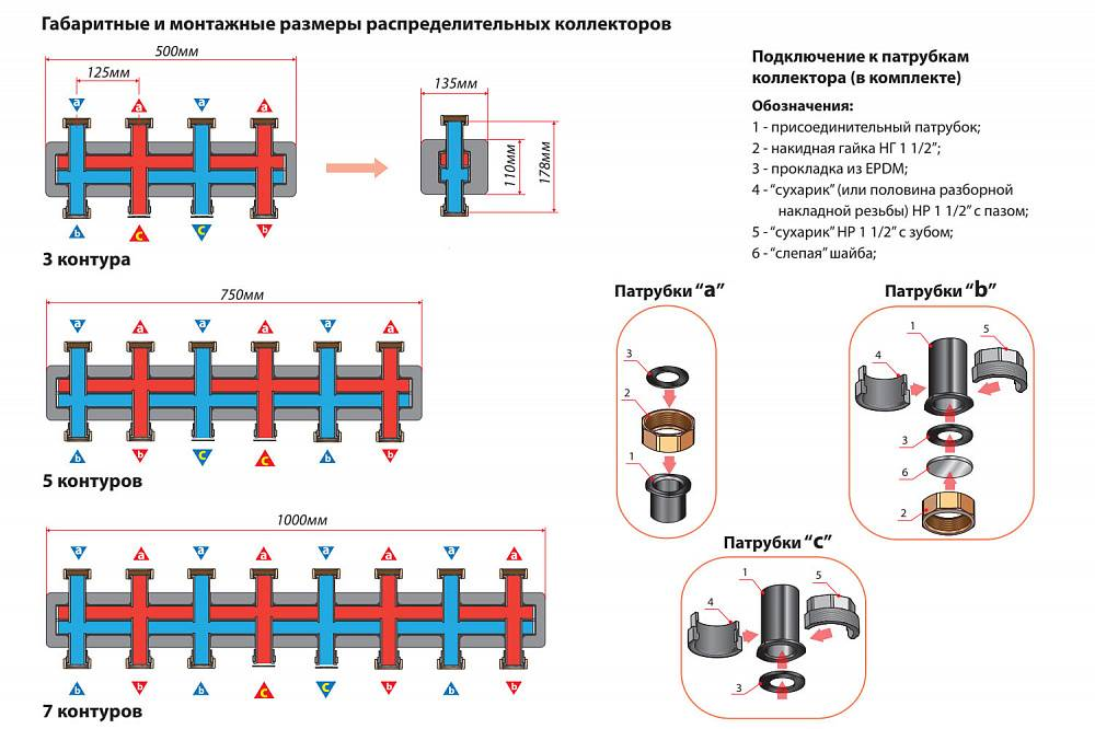 Коллекторная система отопления: особенности, устройство, преимущества, недостатки -