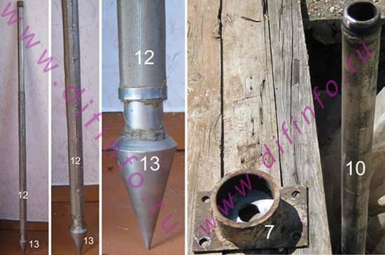 Диаметр обсадных труб для скважин как выбрать