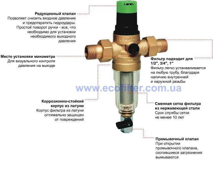 В каких случаях нужен редуктор давления воды