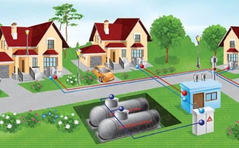 Ростехнадзор разъясняет: пуск газа или ввод в эксплуатацию газовых объектов