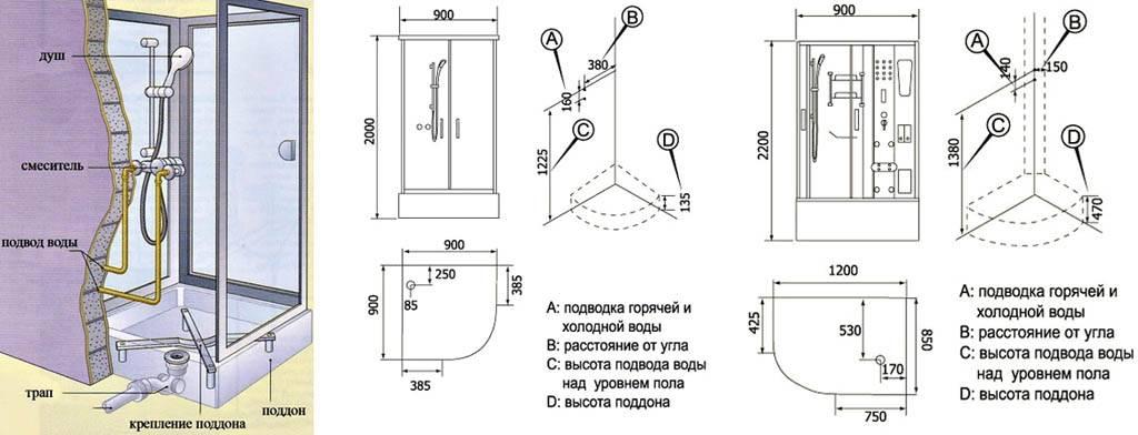 Подробная инструкция по установке душевого поддона: разновидности, нюансы монтажа
