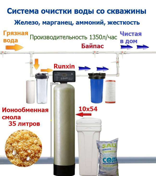 Обезжелезивание воды из скважины: как убрать запах, установки и очистка от железа своими руками
