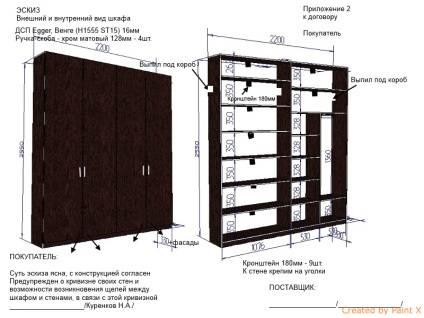 Как сделать своими руками шкаф: виды шкафов и подробный инструктаж по созданию