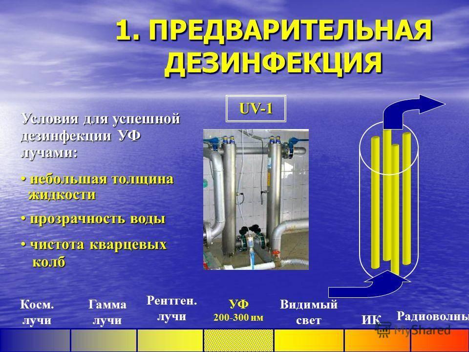Хлорирование, таблетки, физические методы - как обеззаразить воду