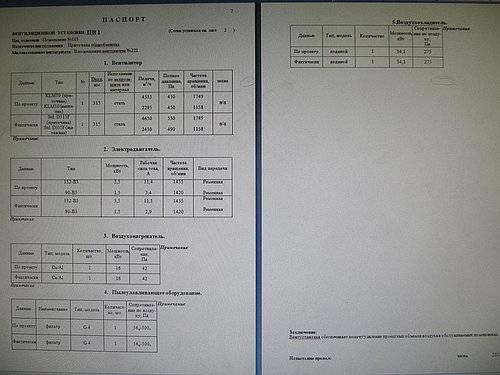 Паспорт вентиляционной системы: порядок выдачи и образец, перечень работ по установке вентиляции