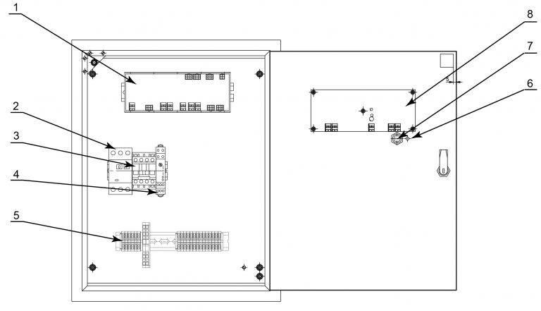 Шкаф управления насосами: разновидности, принцип работы и полезные советы