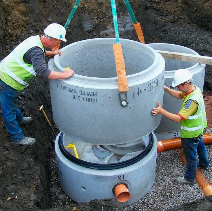 Устройство канализационного колодца — снип, виды, назначение / элементы и оборудование / канализационные системы / публикации / санитарно-технические работы