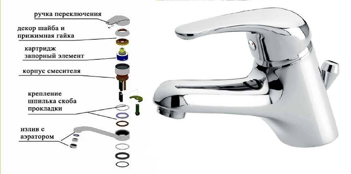 Как выбрать надежный смеситель для ванной: советы сантехника