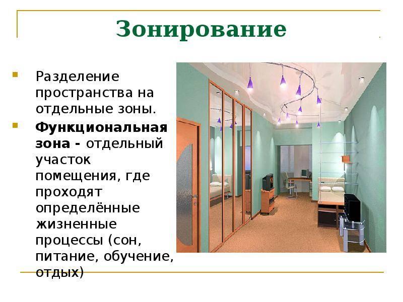 Зонирование пространства офиса