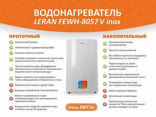 Как выбрать электрический водонагреватель для квартиры и дачи   ichip.ru
