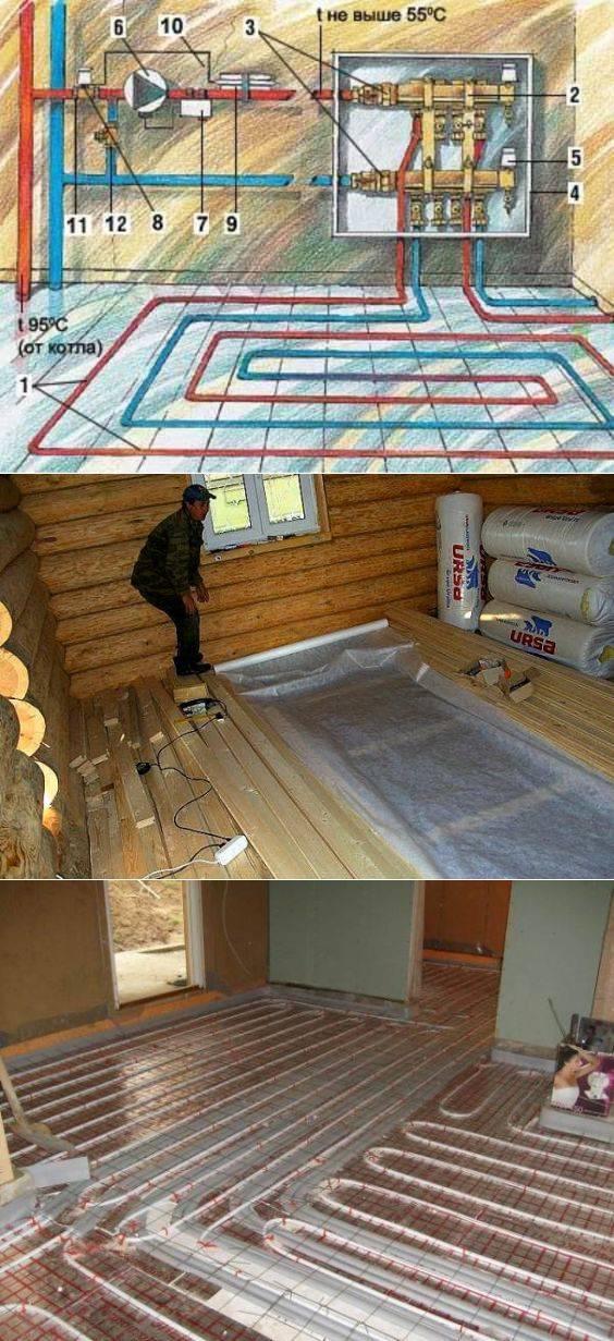 Водяной теплый пол под плитку своими руками: поэтапная инструкция по монтажу и укладке