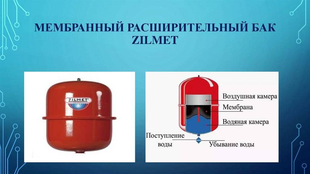 Как выбрать расширительный бак для системы отопления открытого и закрытого типа