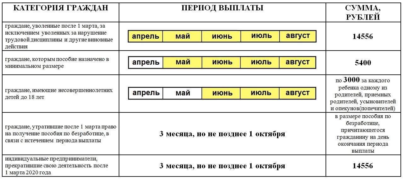 Как мастеру по ремонту зарабатывать на profi.ru как мастеру по ремонту зарабатывать на profi.ru