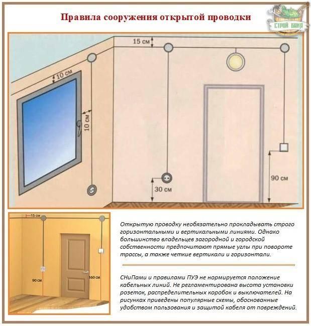 Как проводить монтаж разводки проводки в квартире панельного дома своими руками: электромонтаж, замена по старым каналам