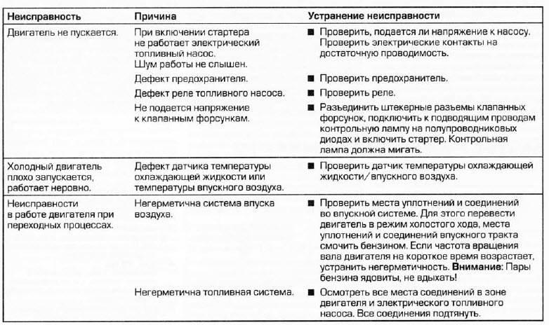 Ошибки кондиционеров Panasonic: определение неисправности по коду и советы по ремонту