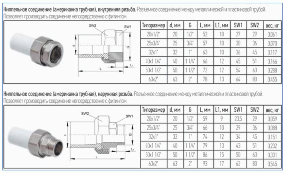 Гост на металлополимерные трубы: маркировка и предъявляемые требования