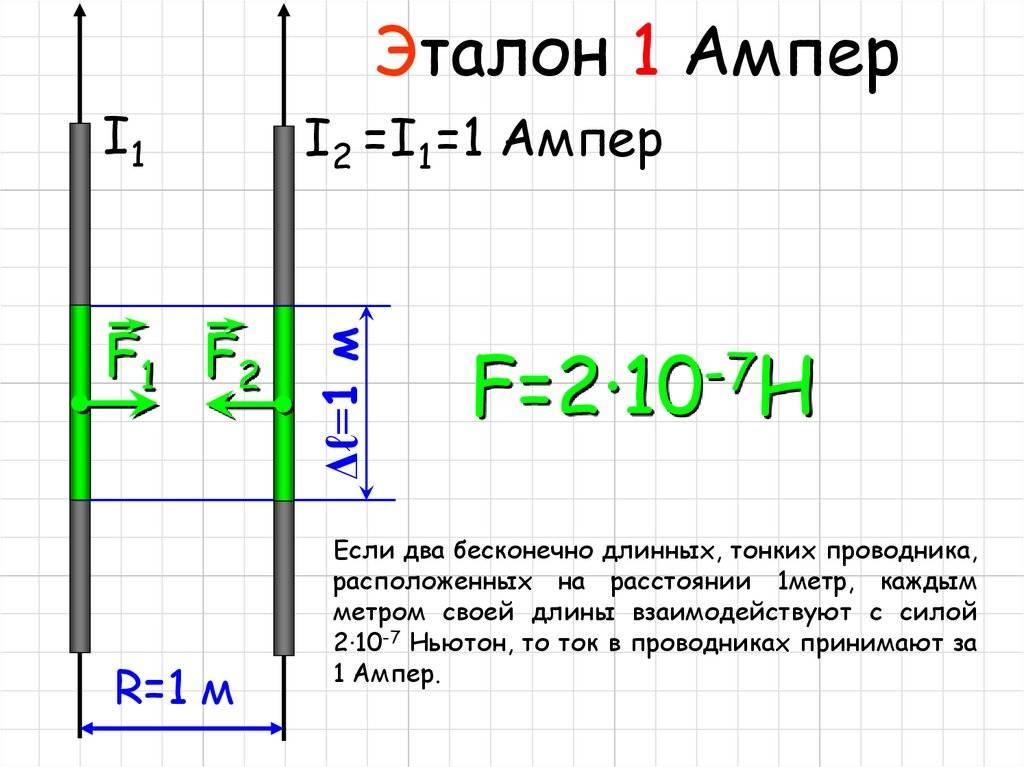 Как перевести амперы в киловатты: онлайн калькулятор и формулы