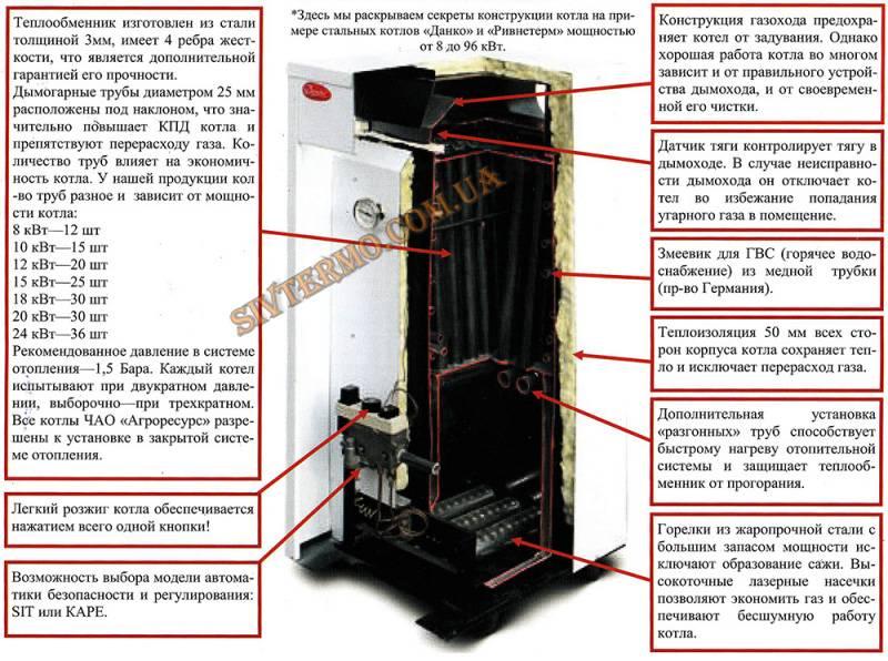 Газовый котел данко (напольный, одноконтурный и двухконтурный): технические хаpaктеристики, инструкция по эксплуатации и отзывы > домашнее инженерное оборудование