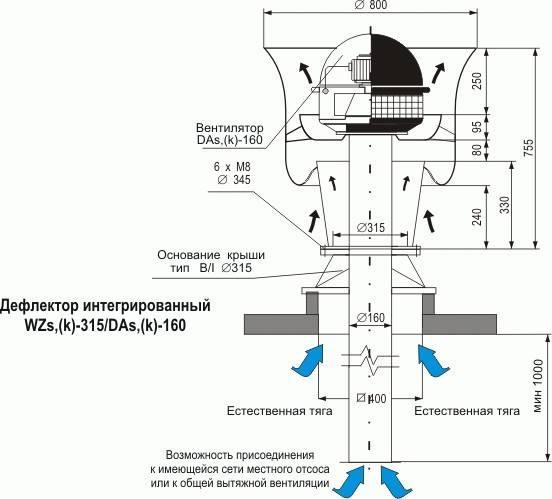Турбодефлектор для вентиляции своими руками + чертежи