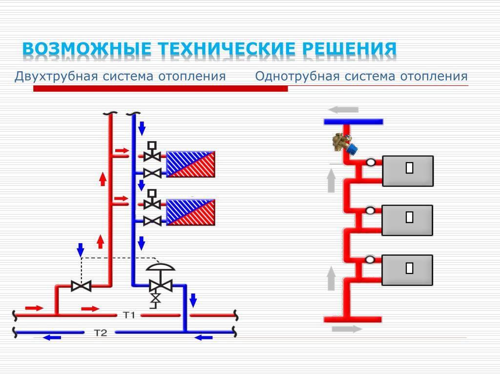 Однотрубное отопление частного дома своими руками - всё об отоплении и кондиционировании