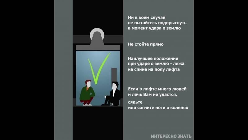 Что значит сновидение про падение в лифте — 40 значений