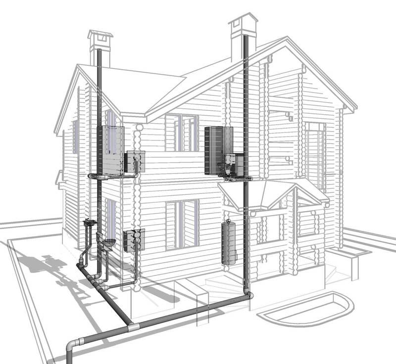 Проектирование отопления загородного дома: как все предусмотреть?