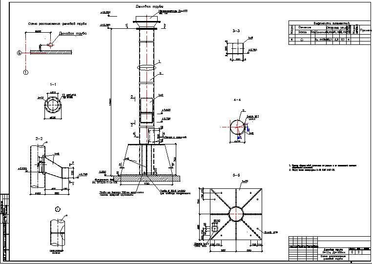 Расчет дымовой трубы: как рассчитать необходимые параметры