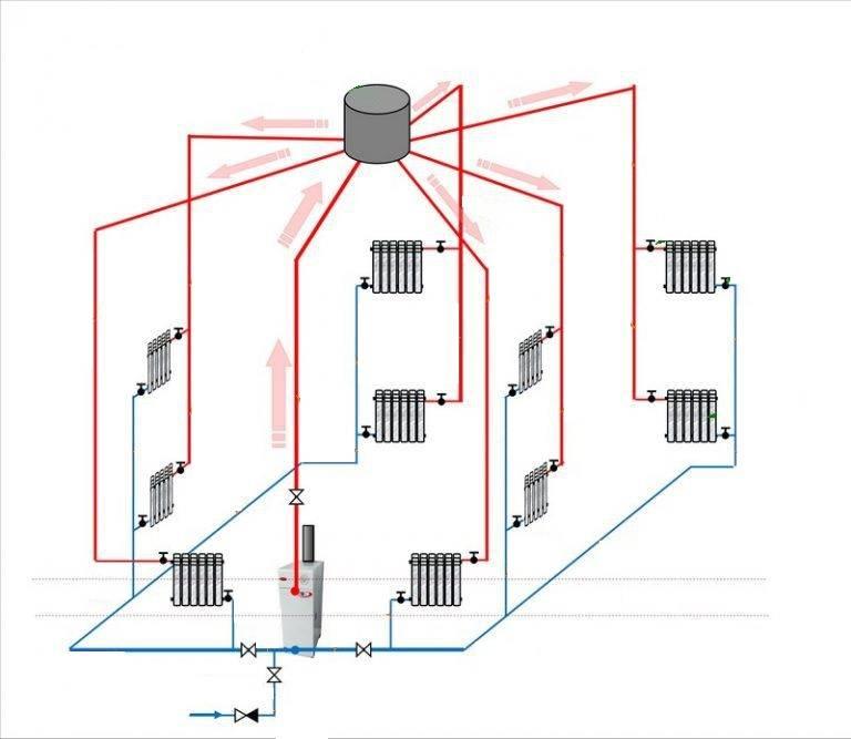 Водяное отопление в частном доме: схемы для дач и коттеджей - vodatyt.ru