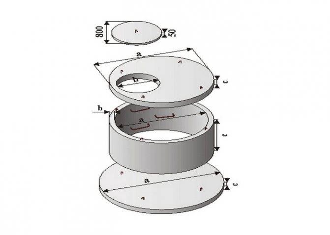 Кольца с замком для колодца: характеристики, монтаж | гидро гуру
