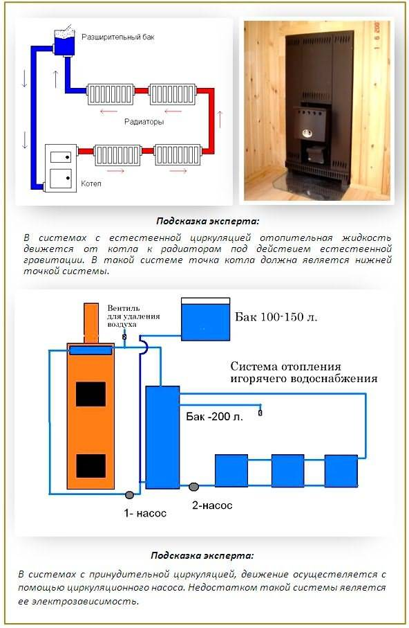 Подключение двух котлов в одну систему отопления — лучший вариант для непрерывного обогрева дома