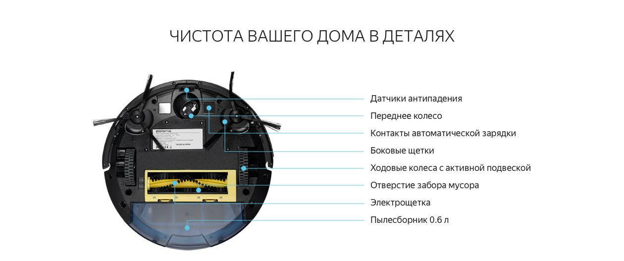 Обзор робота-пылесоса polaris 0610: стоит ли ждать чуда за такие деньги?