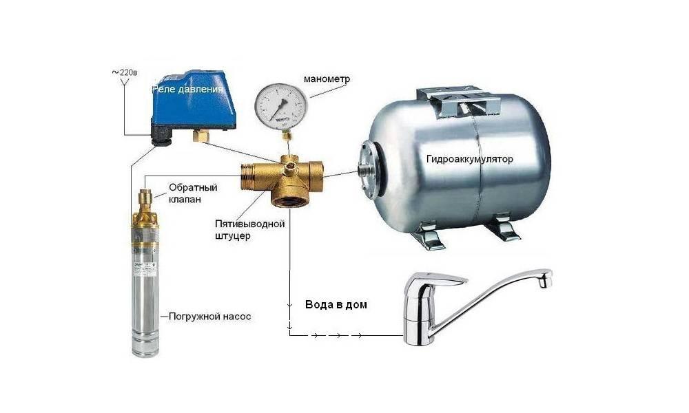 Насосная станция без гидроаккумулятора - принцип работы и схемы соединения