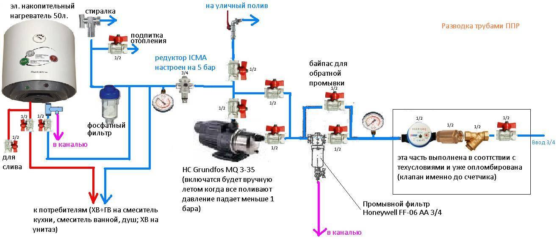 Почему падает или повышается давление в закрытой системе отопления