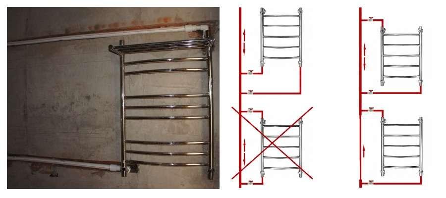 Замена полотенцесушителя в ванной: поэтапная инструкция для демонтажа и установки нового оборудования