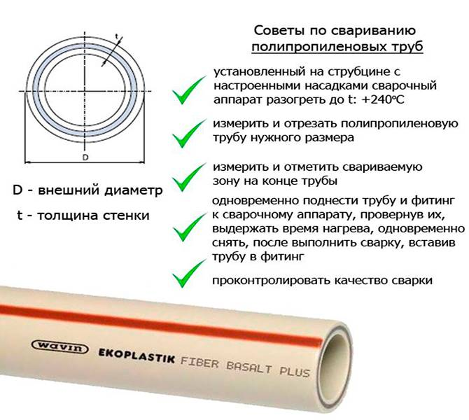 Полипропиленовые или металлопластиковые трубы: сравнительный обзор и выбор лучшего варианта