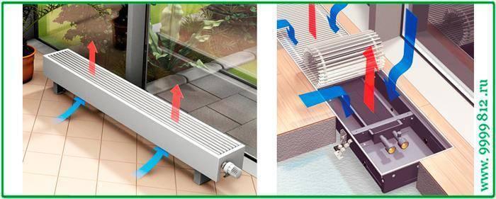 Конвектор или радиатор что лучше - всё об отоплении и кондиционировании