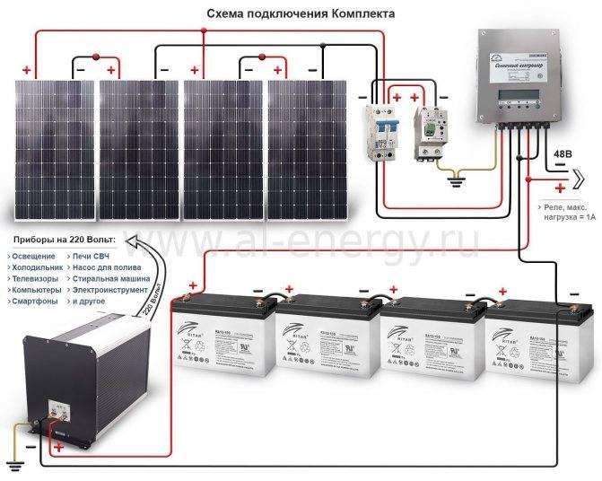 ✅ гелевые аккумуляторы для солнечных батарей: технические характеристики и правила использования - dnp-zem.ru