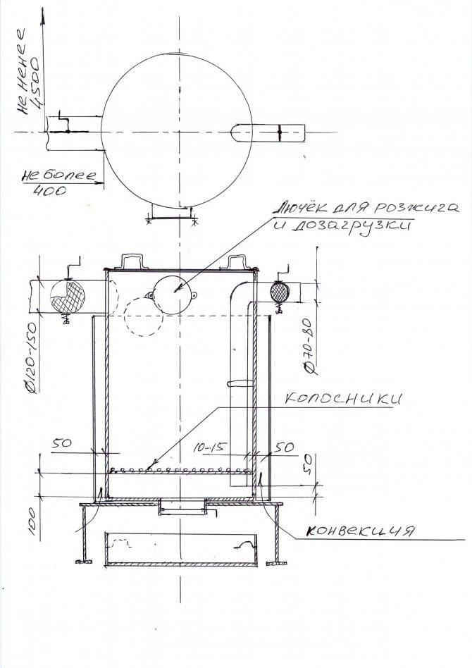 Как сделать печь бубафоня своими руками: устройство, принцип работы, пошаговая инструкция, инструменты и материалы, правила розжига, советы по увеличению кпд