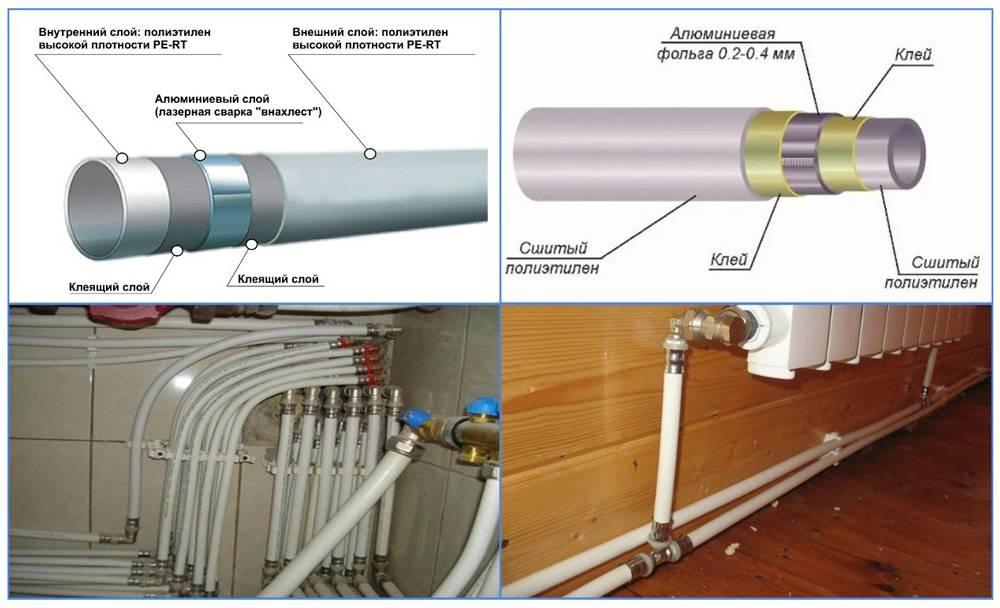 Трубы для отопления: лучший выбор, как выбрать современные трубы, какие используются, плюсы и минусы