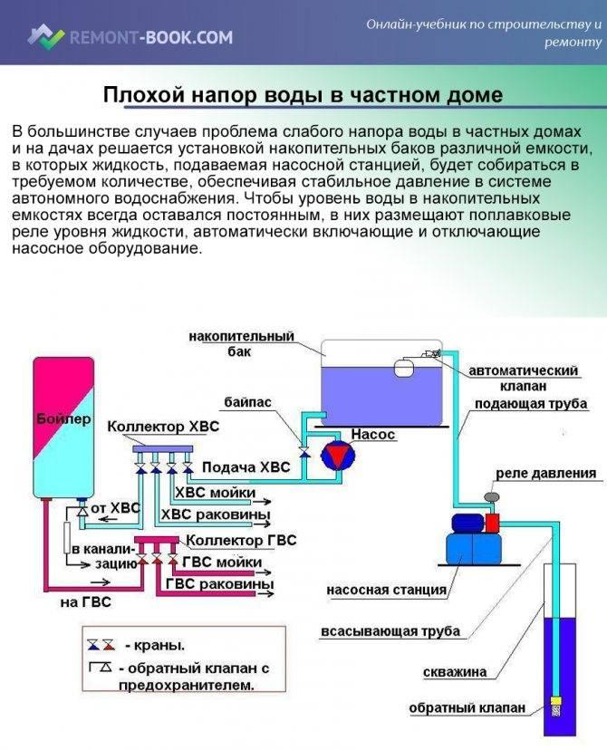Скачет давление воды в газовом котле, что делать