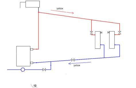 Система отопления частного дома с естественной циркуляцией