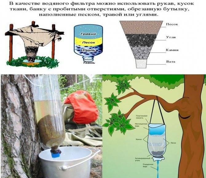 Фильтр для воды своими руками - проточный и накопительный фильтр из подручных материалов